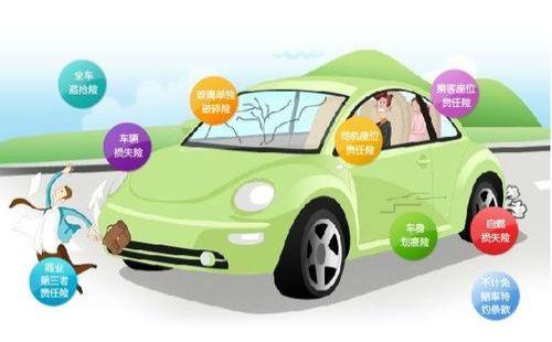 车险种类及价格详解_车险怎么搭配购买最划算