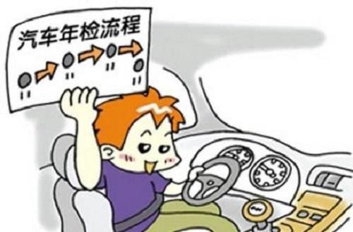 汽车年检流程